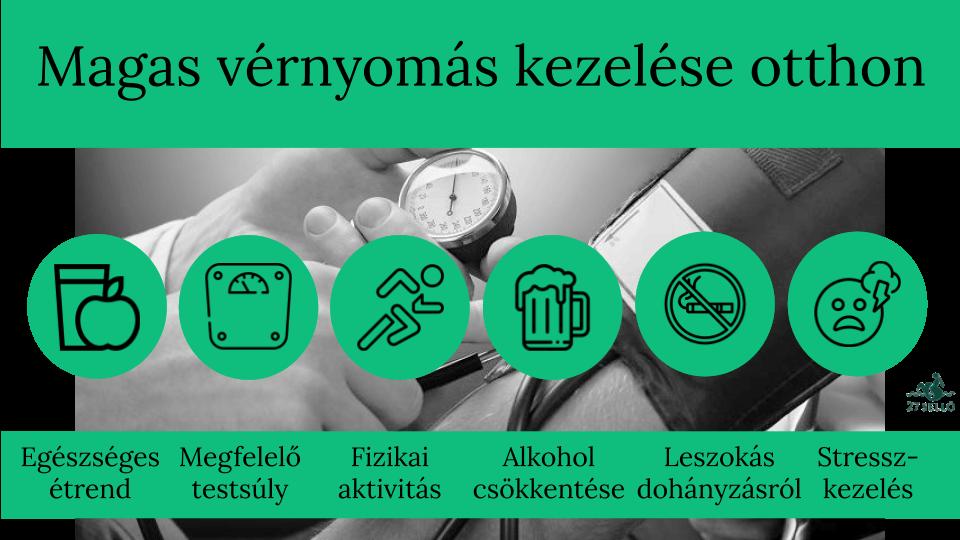 magas vérnyomás és alternatív kezelési módszerek
