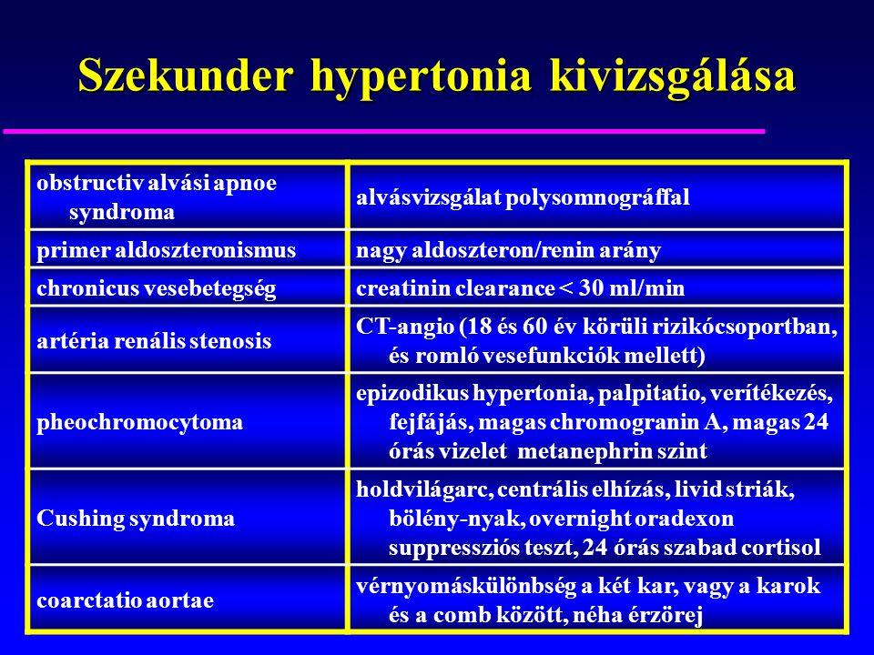aldoszteron hipertónia