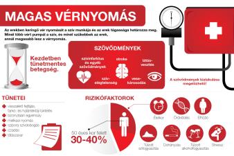 arginin hipertónia vélemények alfa-blokkoló magas vérnyomás esetén