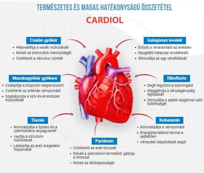 Eszköz a magas vérnyomásból származó nyomás csökkentésére - Magas vérnyomás 2 fokos ekg