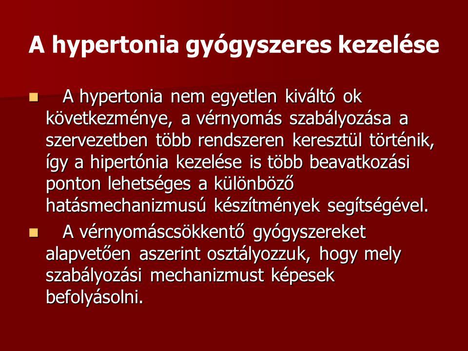 az izom hipertónia mechanizmusai