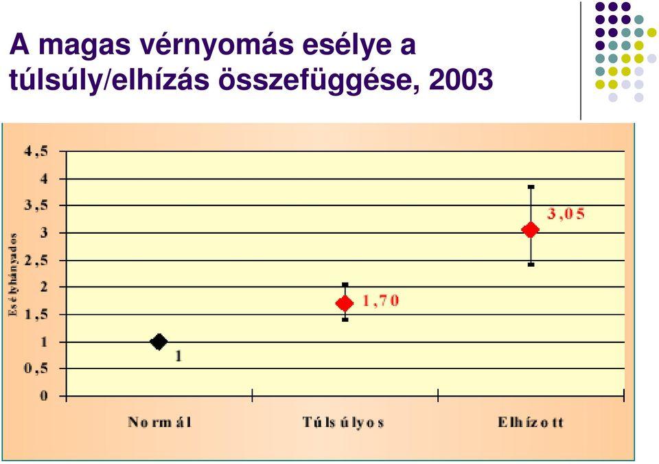 Afobazol magas vérnyomás ellen magas vérnyomás kazaksha