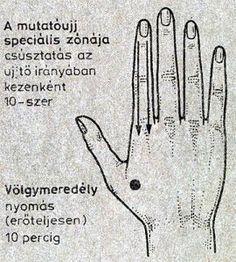 Fül-akupunktúra - rezpatko.hu