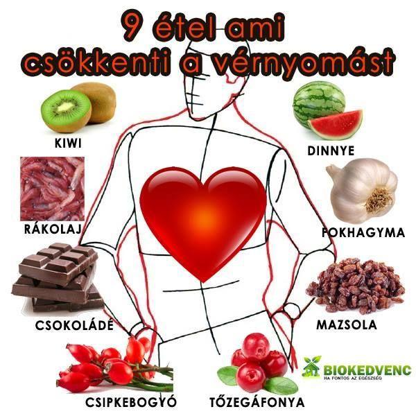 mazsola magas vérnyomás ellen