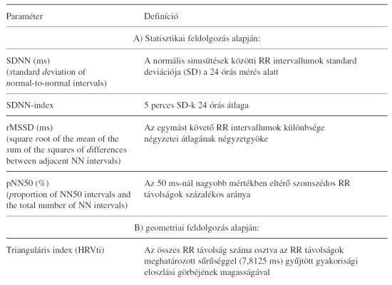 a magas vérnyomás patogenezise diabetes mellitusban gliatilin magas vérnyomás esetén