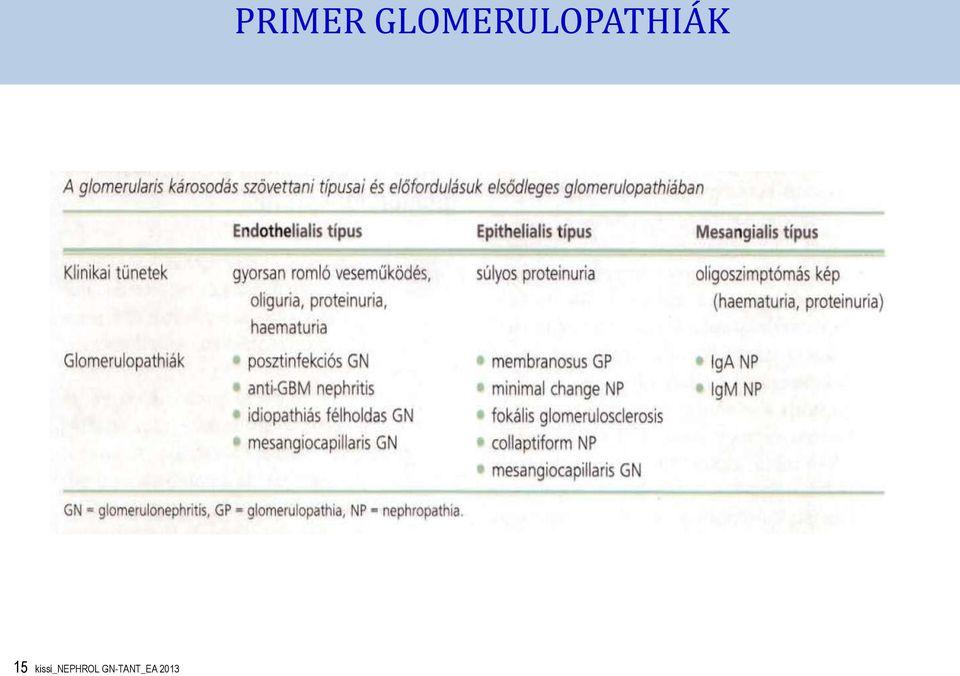 hipertóniás nyomáscsökkenés tünetei