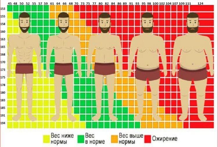 3. fokozatú magas vérnyomás, lehetséges kockázat 4 - Dystonia November