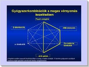 magas vérnyomás 1 fok a keringési rendellenességek mechanizmusa magas vérnyomásban