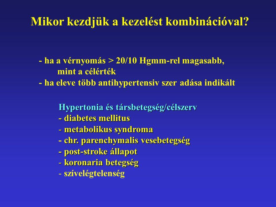 előadások a hipertónia terápiájáról magas vérnyomás görcsökkel