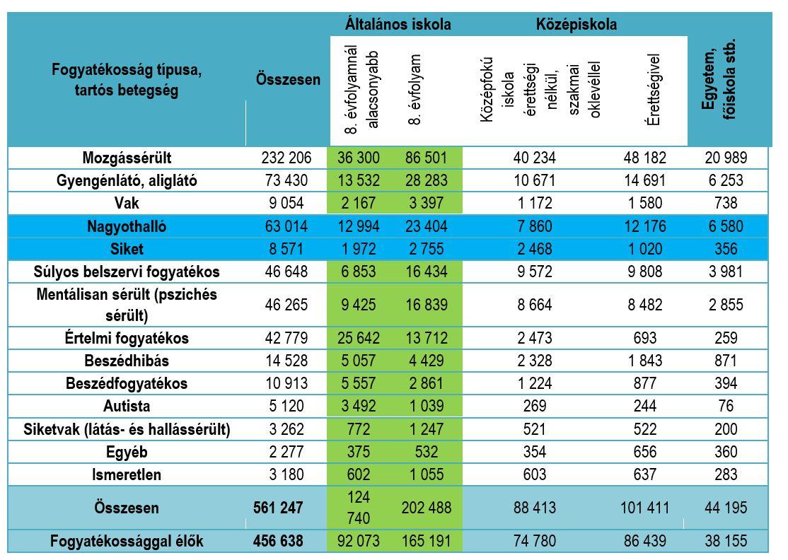 az 1 fokú magas vérnyomás fogyatékosság moszat alga magas vérnyomás ellen