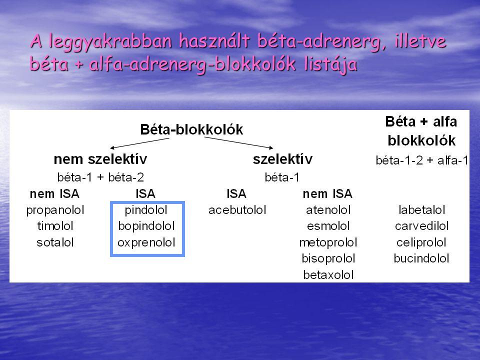 alfa és béta adrenerg blokkolók magas vérnyomás esetén kreatin hipertónia