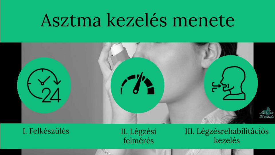 OTSZ Online - Vaszkuláris demencia és hipertónia
