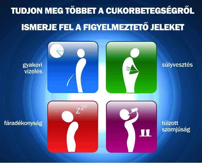 Diabess Tea | Cikkek a cukorbetegségről
