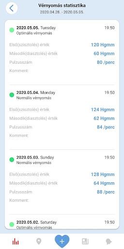 magas vérnyomás vkontakte Vaszilenko magas vérnyomás