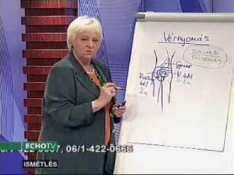 adnak-e egy csoportot a magas vérnyomásért 3 fok magas vérnyomás kezelésére Németországban