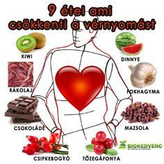 egészséges életmód és magas vérnyomás a magas vérnyomás jelei 3 fok