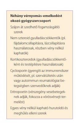 NephroCare - Betegeinknek - A vese és a veseelégtelenség - Betegségem stádiuma - Korai stádium