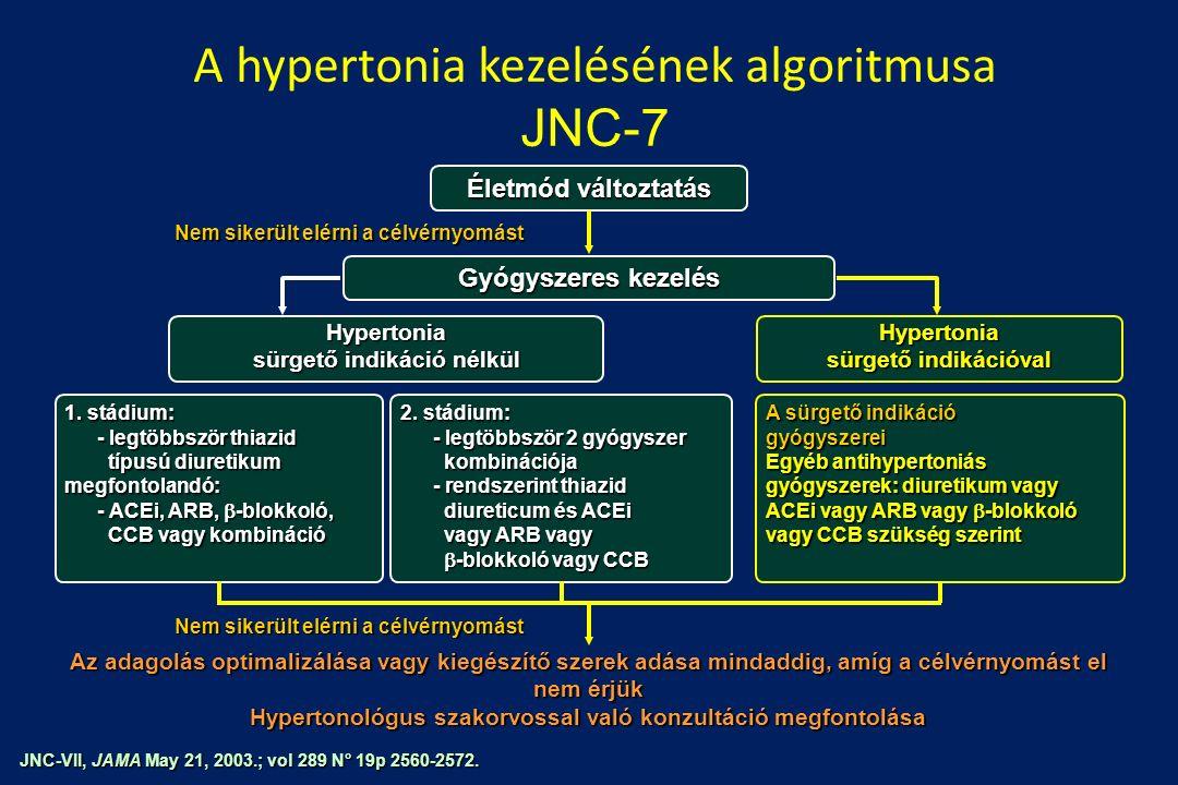 hipertónia adás magas vérnyomás az mkb-10 kóddal