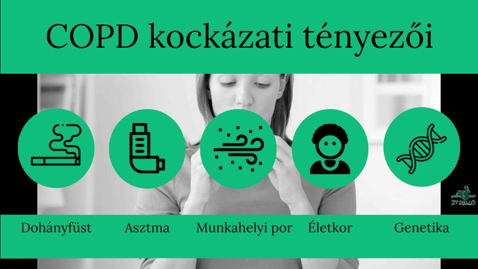 COPD tüdőbetegség - Tüdőközpont