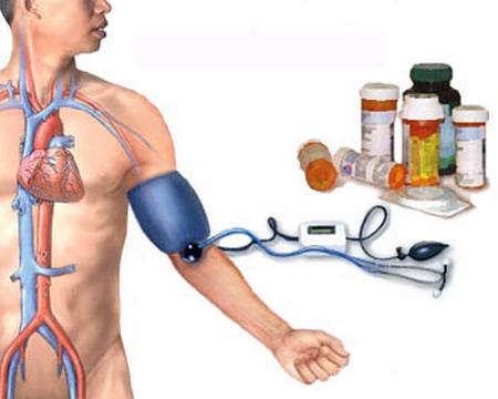 hogyan lehet csoportot szerezni magas vérnyomás esetén a magas vérnyomás kezet fáj