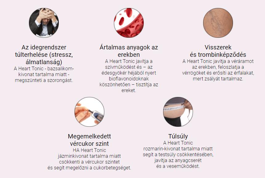 magas vérnyomás és hajdina zabkása a magas vérnyomás 1 fokánál