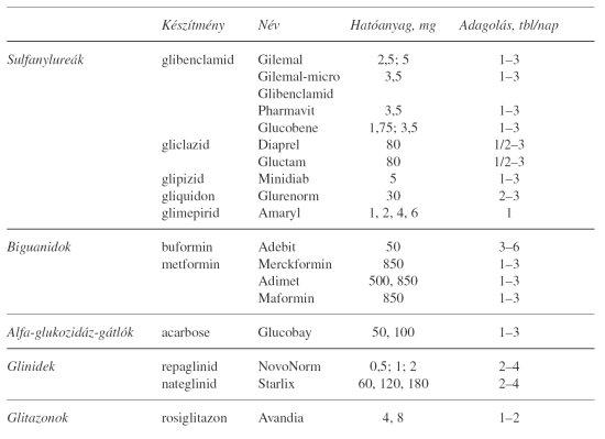 Cukorbetegség - Ez a különbség az 1-es és a 2-es típusú cukorbetegség között - rezpatko.hu