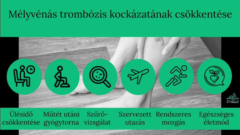 A trombózis tünetei