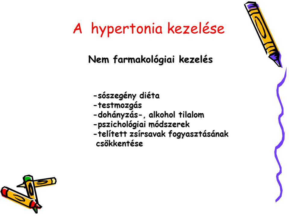 pszichológiai hipertónia magas vérnyomás és a szívdobogás kezelése