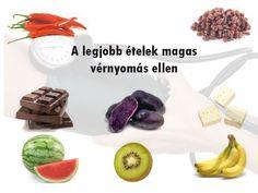 egészséges egészséges táplálék magas vérnyomás ellen
