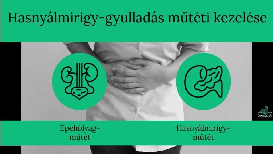 magas vérnyomás és hasnyálmirigy-gyulladás