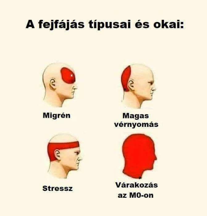 migrénes stressz magas vérnyomás magas vérnyomás-szabályozási jogok