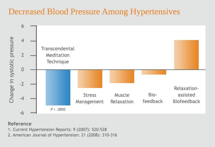 Holter napi monitorozása - Szívizomgyulladás November